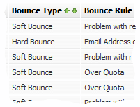 Email Bounce Tracking